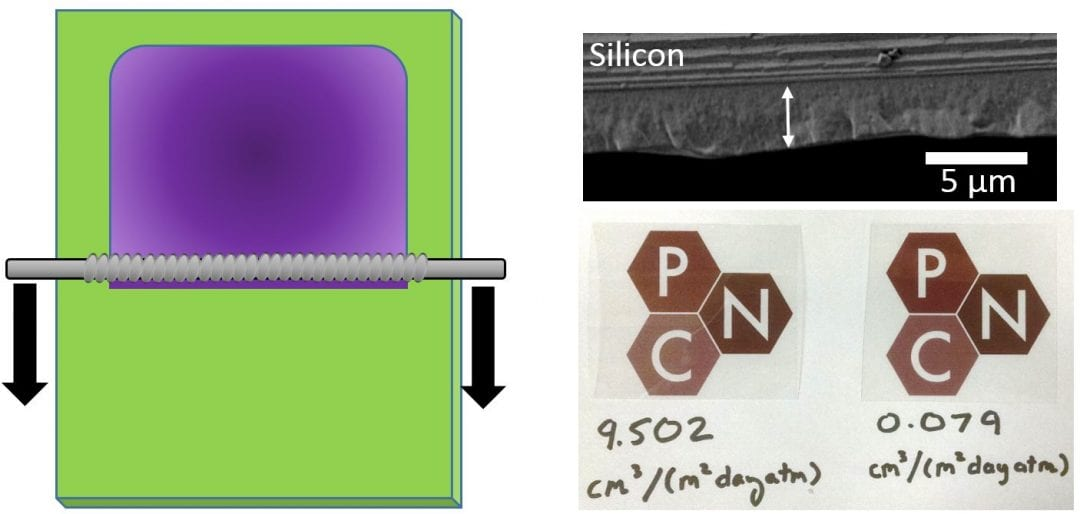 Towards High Gas Barrier Thin Films – A Simple and Eco-Friendly Process