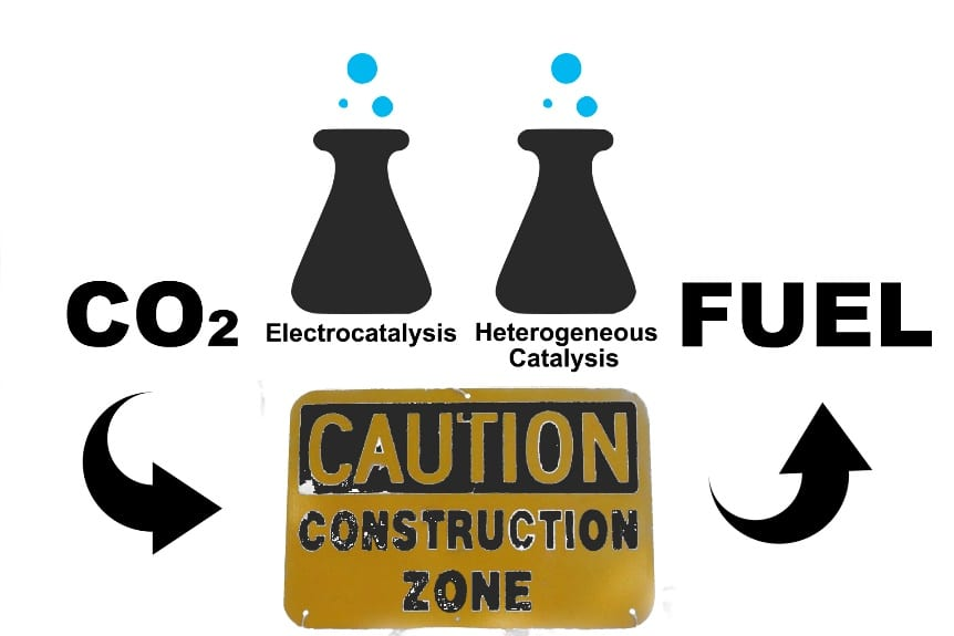 Weapons of Mass Construction in the War on Climate Change: Heterogeneous Catalysis and Electro-Catalysis
