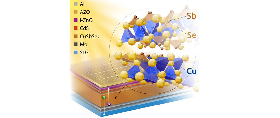 """Chalcostibite"" Solar Cells"