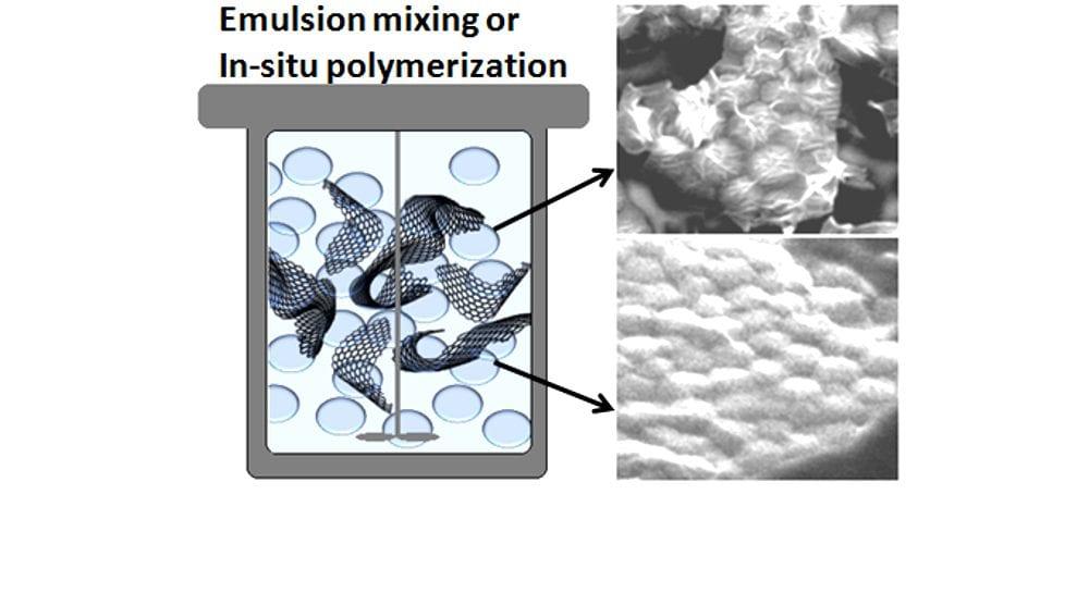 Water-Borne Polymer/Graphene Nanocomposites
