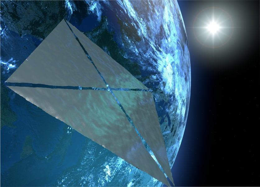 Travelling through Space with Solar Sails