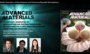 Photoreconfigurable floral iridescent microspheres