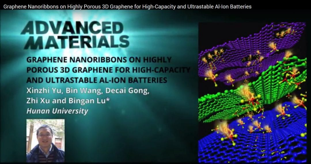 Graphene Nanoribbons on Highly Porous 3D Graphene for High-Capacity and Ultrastable Al-Ion Batteries
