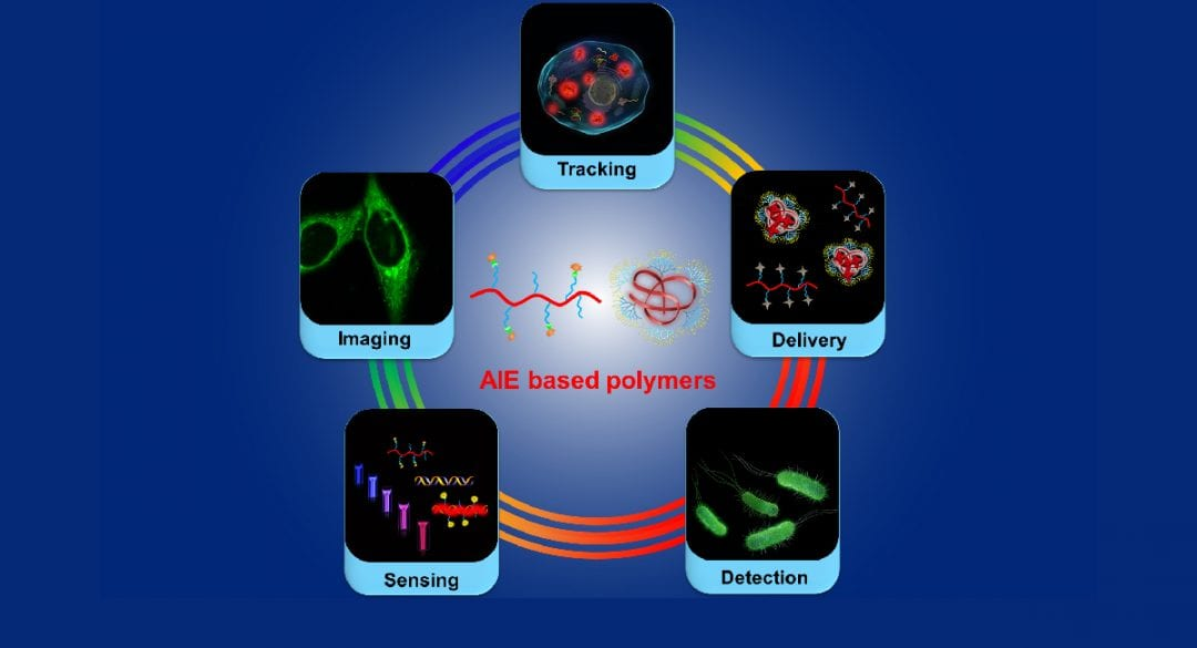 Come Closer and Let Us Shine: Recent Progress in AIE Polymers