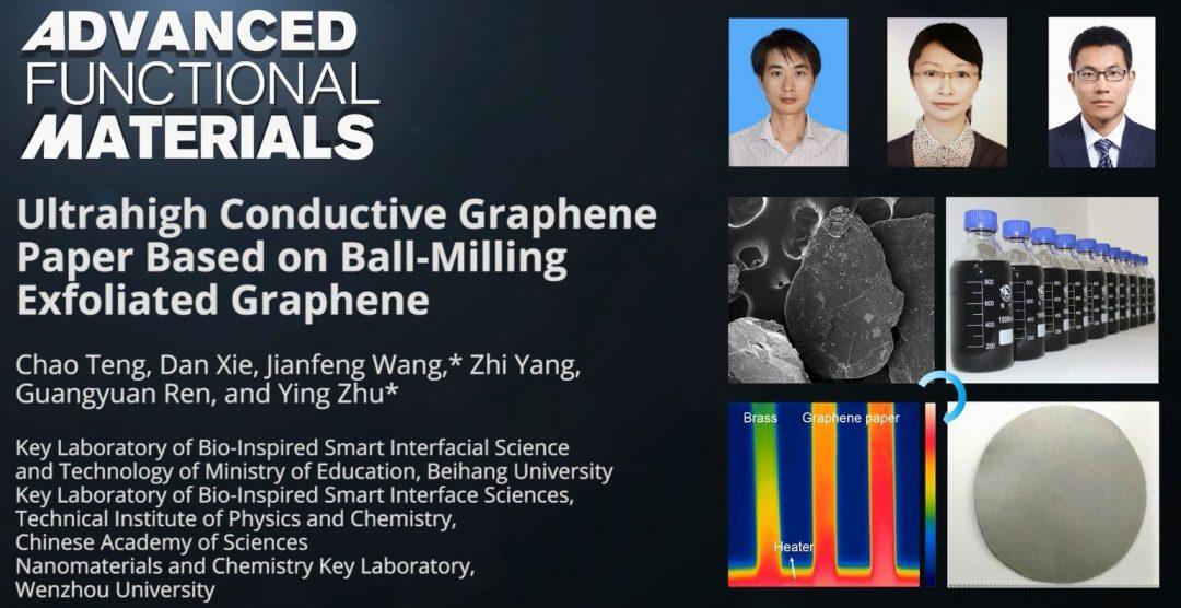 Ultrahigh Conductive Graphene Paper