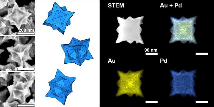 Getting Bimetallic Nanoparticles in Shape for Application