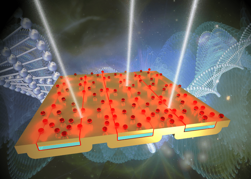 Boosting the Sensitivity of Bio/Chemical Sensing with ...