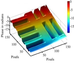 Digital Holography Steps into Industrial Applications