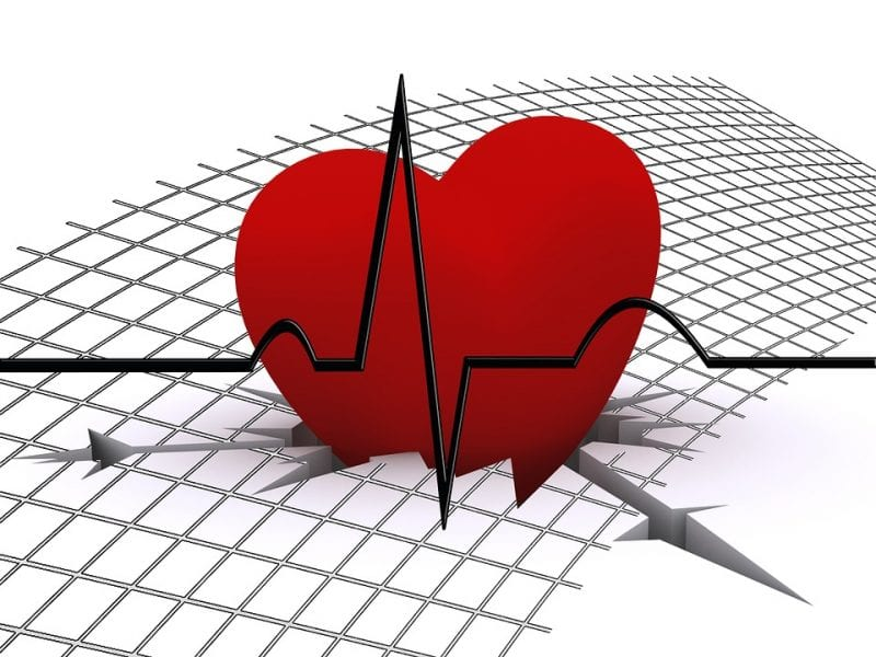 Vascular Health Profile Predicts Cardiovascular Outcomes in Diabetics