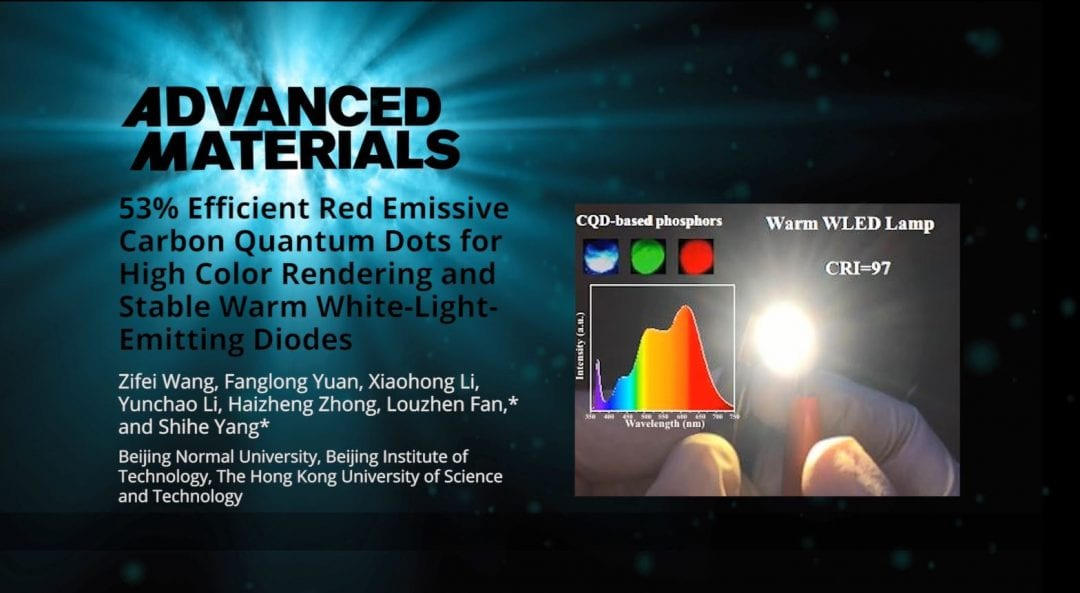 High-Performance Carbon Quantum Dots for Warm WLEDs
