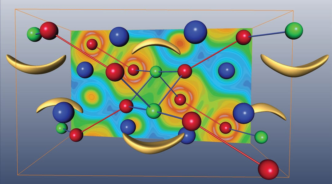Ferecrystals – Layer Compounds with Unusual Properties