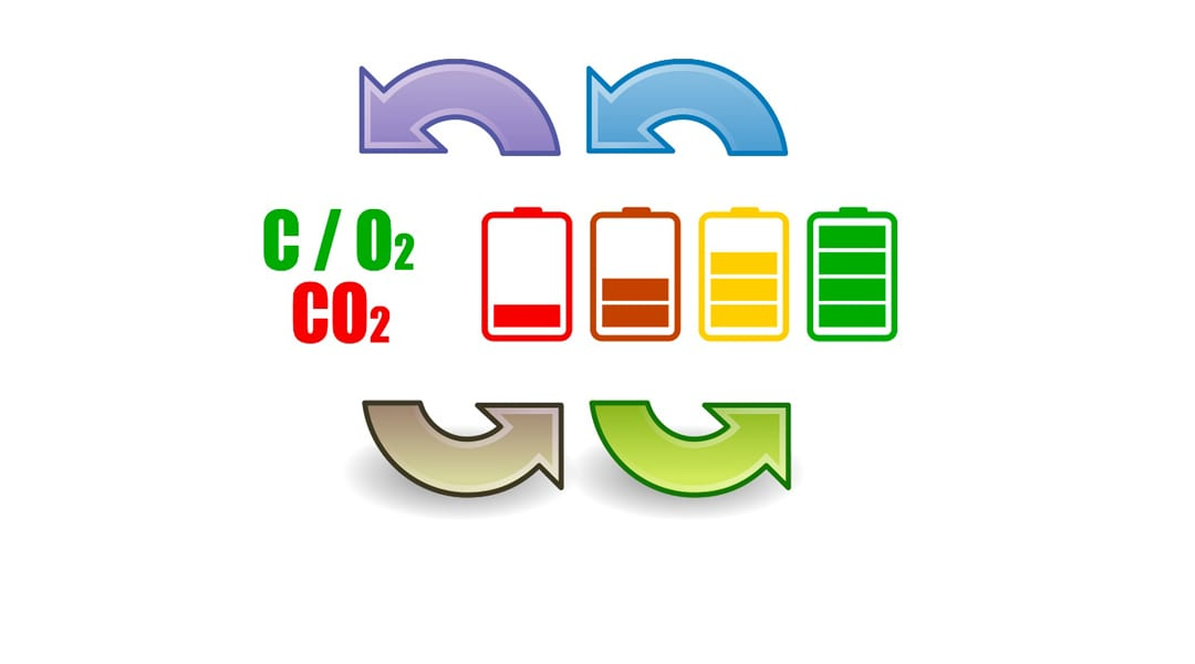 Battery Power: Electricity and Chemicals from CO2
