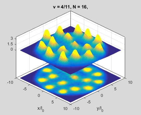 Electron Mobility in Square-Parabolic Double Quantum Well HEMT Structure