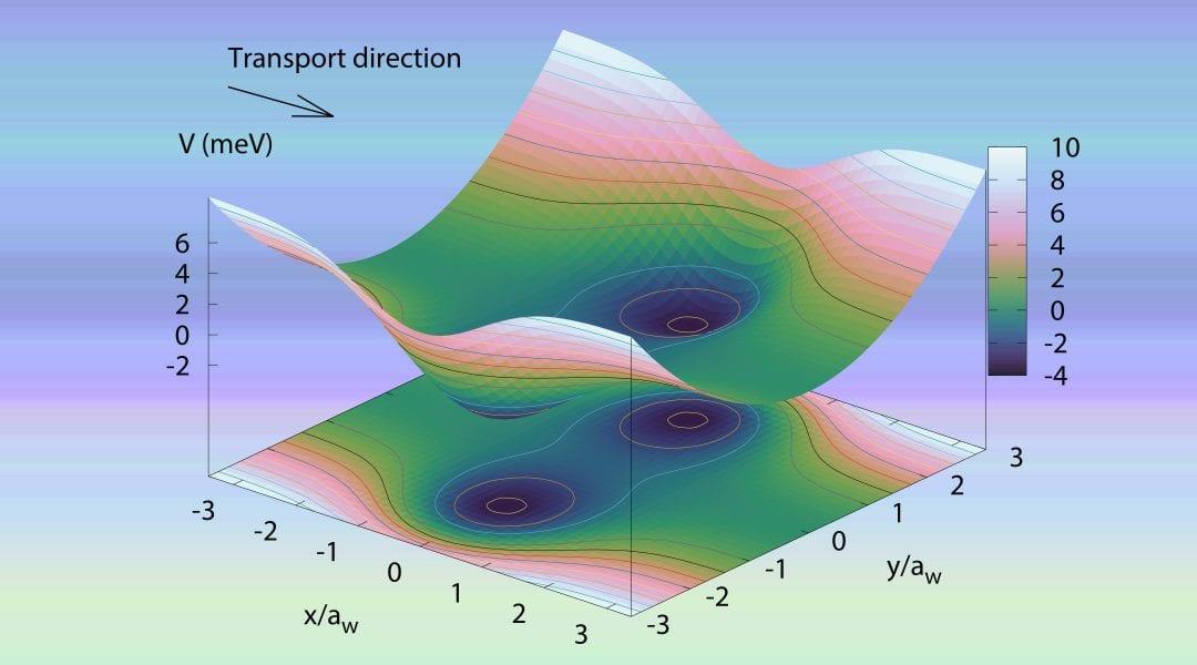 Electroluminescence through Parellel Quantum Dots