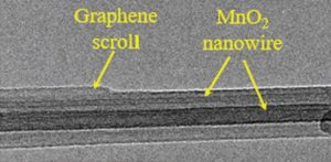 MnO2 and graphene scroll under EM