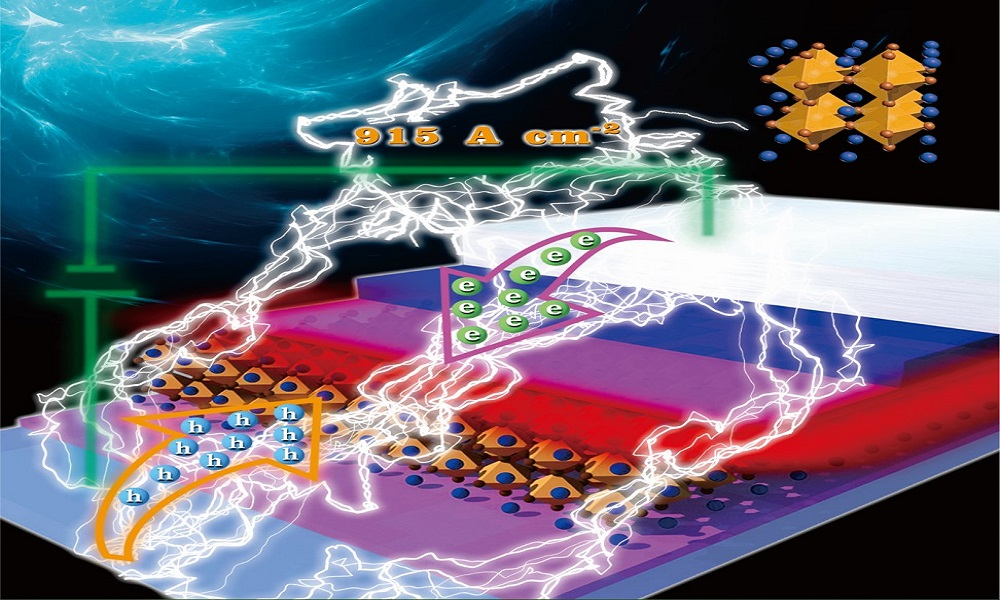 All-Inorganic Hetero-Structured Perovskite Light-Emitting Diodes with High Current Density