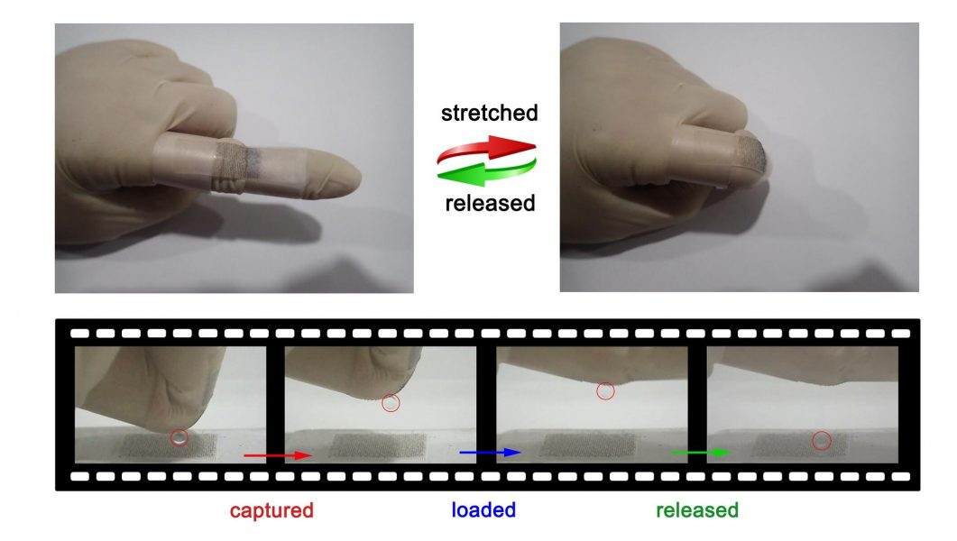 A Smart Skin taking Orders from Human Motions