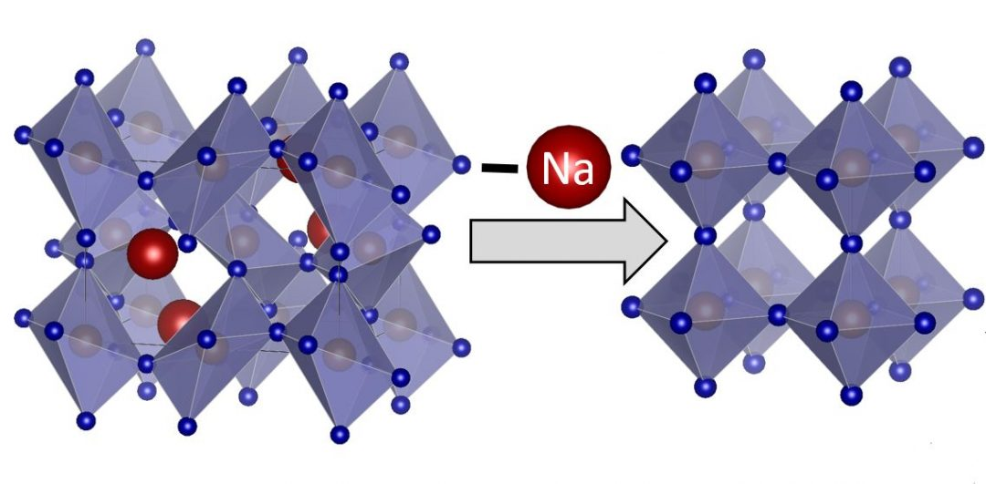 A Reversible Positive Electrode for Lithium and Sodium Ion Batteries