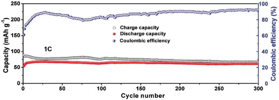 Calcium-ion battery