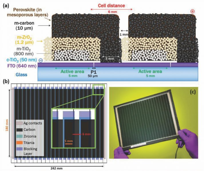 photo regarding Printable Solar Cell identified as High-Nearby Printing of Perovskite Sunlight Cells - State-of-the-art