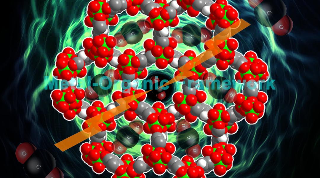 MOFs –Carbon capture players