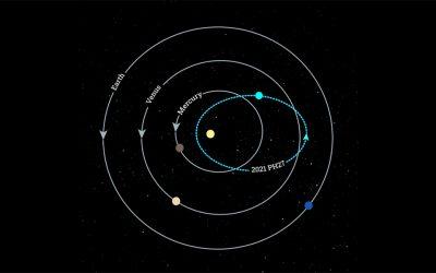 Solar System's fastest-orbiting asteroid